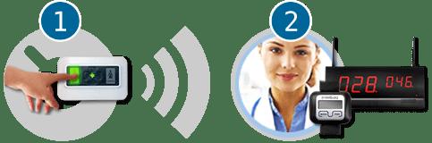 Sistema di chiamata paziente infermiera